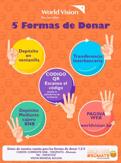 FORMAS DE DONAR (2)
